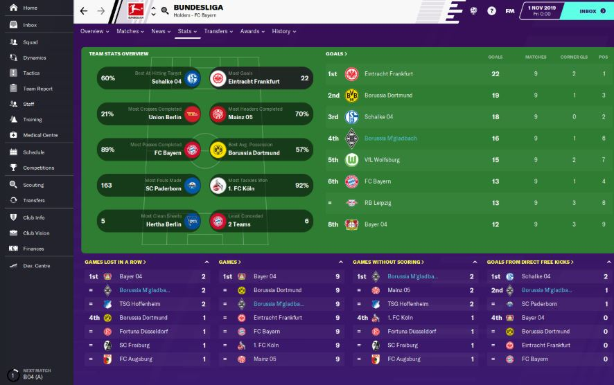 Football Manager 2020 Teams